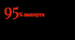 95% импорта редких металлов ЕС проверит на финансирование конфликтов