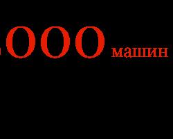 Казахские Lada понравились Китаю