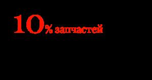 10% запчастей не получается идентифицировать