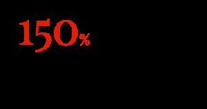 150% увеличения освещенности дают современные галогеновые лампы