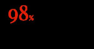 98% топливных систем производятся иностранными компаниями