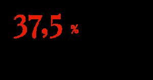37,5 % цель сокращения выхлопов на 2030 год