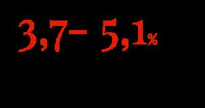 3,7- 5,1% доля российских марок на рынке Украины в 2017–2019 годах