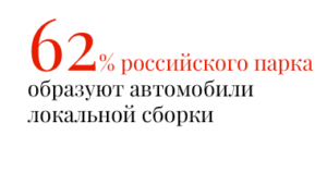 62% российского парка образуют автомобили локальной сборки