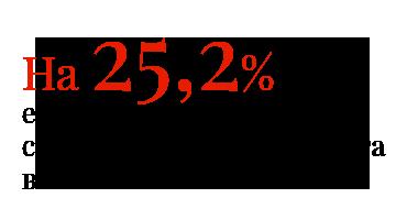 На 25,2% ежегодно будет расти сегмент ремануфактуринга в Азии