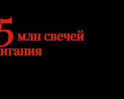Свечной заводик под Самарой
