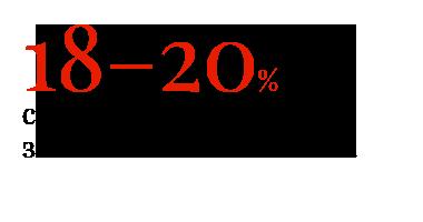 18–20% составит рост продаж запчастей КамАЗ в 2016 г.