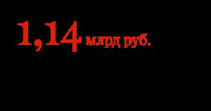 1,14 млрд руб. планировали MANN и Mubea вложить в ОЭЗ «Тольятти»