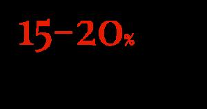 15-20% «Мерседесов» будут электрическими к 2025 г.
