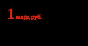 1 млрд руб. — прогноз продаж кузнечной продукции КамАЗ в 2018 году