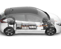 Батарейки тоже менять надо: Какие запчасти нужны электромобилям?