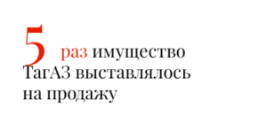 5 раз имущество ТагАЗ выставлялось на продажу