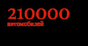 210000 автомобилей продал BlueFish за 11 лет работы