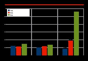 Объём продаж моделей Tesla 1–3 кв. 2018 г., тыс. ед.