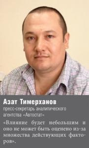 Азат Тимерханов пресс-секретарь аналитического агентства «Автостат»