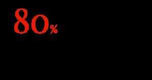 80% рынка сервисного обслуживания находится в «серой зоне»
