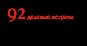 92 деловые встречи в формате В2В