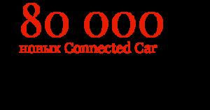 80 000 новых Connected Car планируется выпустить на рынок России к концу 2020 года