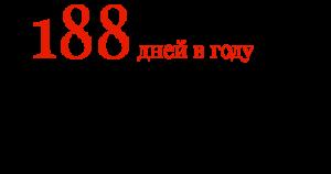 188 дней в году на использование шипованных шин