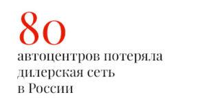 80 автоцентров потеряла дилерская сеть в России